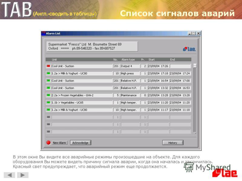 Таблица параметров Позволяет наглядно представить полученные параметры и создать файл для всех сохраненных значений.
