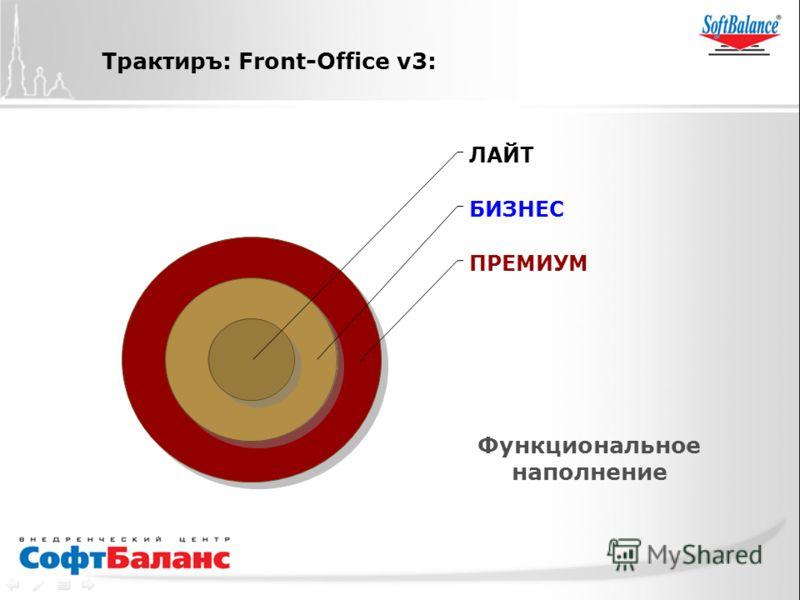 ПРЕМИУМ БИЗНЕС ЛАЙТ Функциональное наполнение Трактиръ: Front-Office v3: