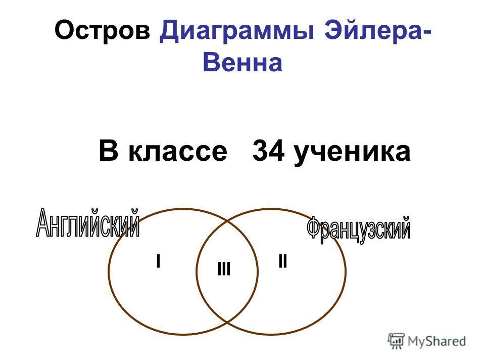 Остров Диаграммы Эйлера- Венна В классе 34 ученика III III