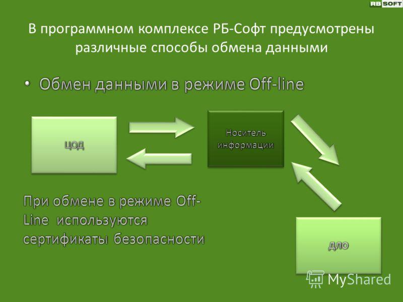 В программном комплексе РБ-Софт предусмотрены различные способы обмена данными