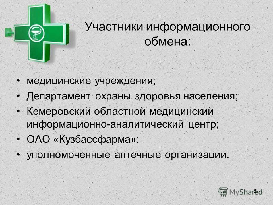 5 Участники информационного обмена: медицинские учреждения; Департамент охраны здоровья населения; Кемеровский областной медицинский информационно-аналитический центр; ОАО «Кузбассфарма»; уполномоченные аптечные организации.