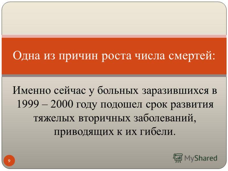 Именно сейчас у больных заразившихся в 1999 – 2000 году подошел срок развития тяжелых вторичных заболеваний, приводящих к их гибели. Одна из причин роста числа смертей: 9