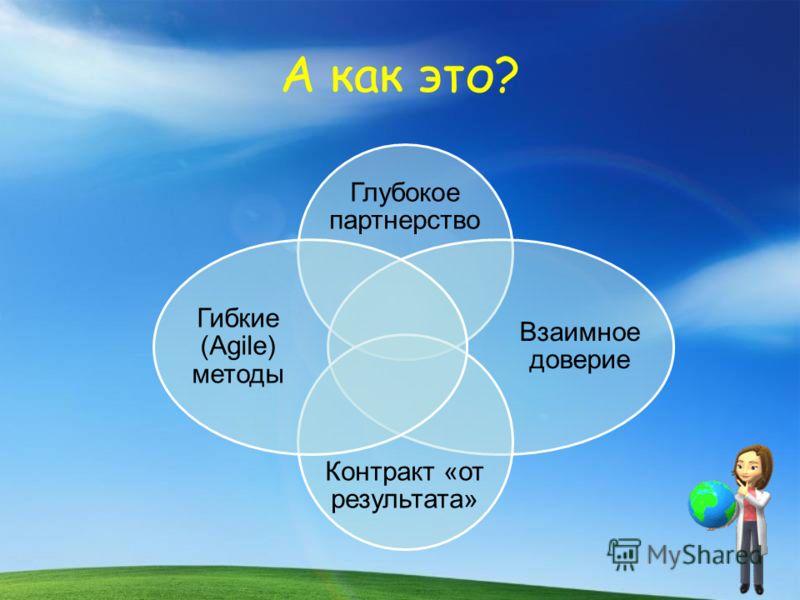 А как это? Глубокое партнерство Взаимное доверие Контракт «от результата» Гибкие (Agile) методы