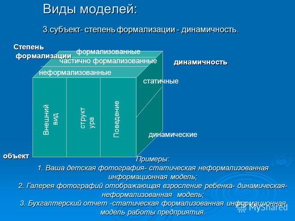 Виды моделей: 3.субъект- степень формализации - динамичность. объект Примеры: 1. Ваша детская фотография- статическая неформализованная информационная модель; 2. Галерея фотографий отображающая взросление ребенка- динамическая- неформализованная моде