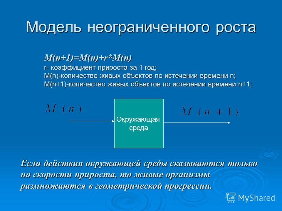 Модель неограниченного роста Окружающая среда M(n+1)=M(n)+r*M(n) r- коэффициент прироста за 1 год; М(n)-количество живых объектов по истечении времени n; М(n+1)-количество живых объектов по истечении времени n+1; Если действия окружающей среды сказыв