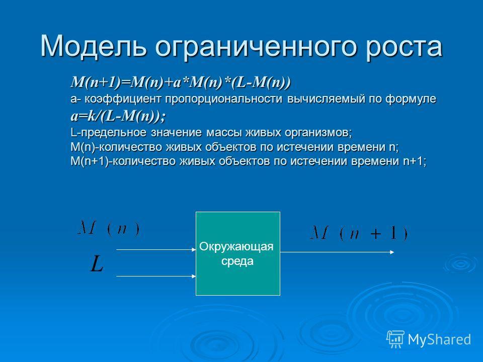 Модель ограниченного роста Окружающая среда M(n+1)=M(n)+a*M(n)*(L-M(n)) a- коэффициент пропорциональности вычисляемый по формуле a=k/(L-M(n)); L-предельное значение массы живых организмов; М(n)-количество живых объектов по истечении времени n; М(n+1)