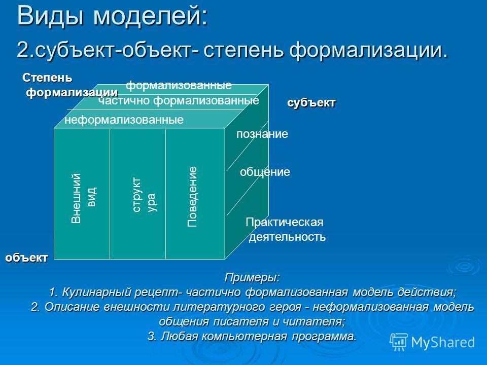 Виды моделей: 2.субъект-объект- степень формализации. объект Примеры: 1. Кулинарный рецепт- частично формализованная модель действия; 2. Описание внешности литературного героя - неформализованная модель общения писателя и читателя; 3. Любая компьютер