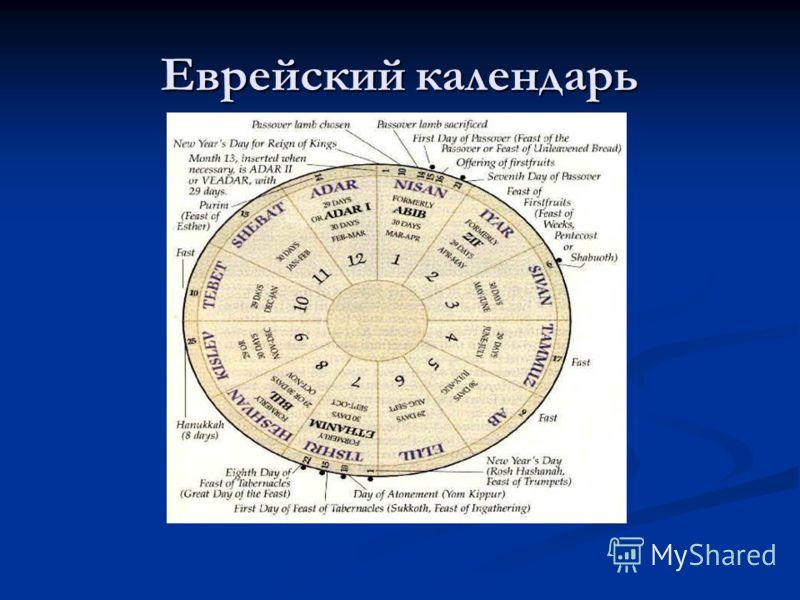 первый календаря презентация