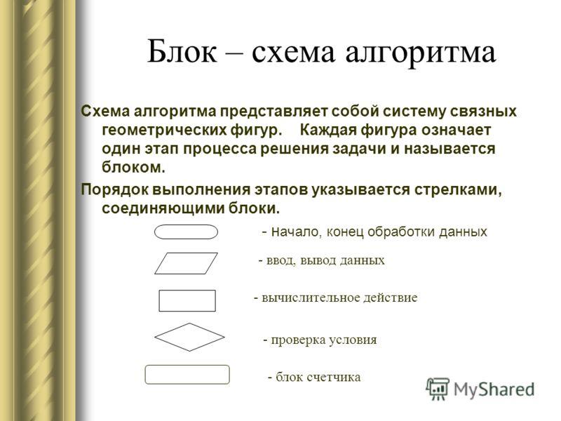 Блок – схема алгоритма Схема алгоритма представляет собой систему связных геометрических фигур. Каждая фигура означает один этап процесса решения задачи и называется блоком. Порядок выполнения этапов указывается стрелками, соединяющими блоки. - н ача