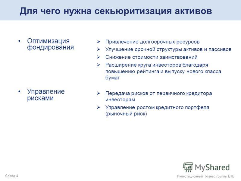 Слайд 4 Инвестиционный бизнес группы ВТБ Для чего нужна секьюритизация активов Оптимизация фондирования Управление рисками Привлечение долгосрочных ресурсов Улучшение срочной структуры активов и пассивов Снижение стоимости заимствований Расширение кр