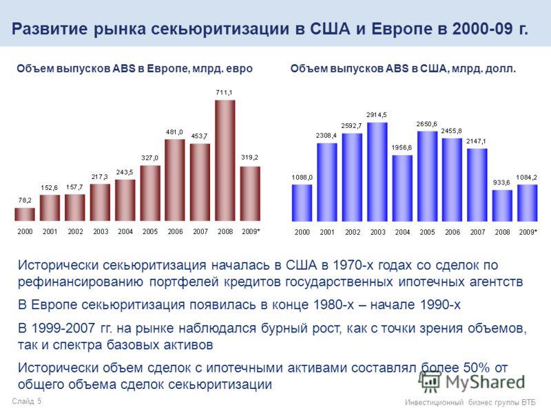 Слайд 5 Инвестиционный бизнес группы ВТБ Объем выпусков ABS в Европе, млрд. евро Развитие рынка секьюритизации в США и Европе в 2000-09 г. Объем выпусков ABS в США, млрд. долл. Исторически секьюритизация началась в США в 1970-х годах со сделок по реф
