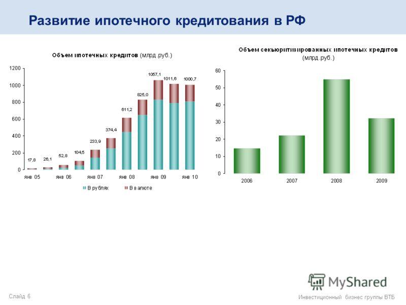 Слайд 6 Инвестиционный бизнес группы ВТБ Развитие ипотечного кредитования в РФ