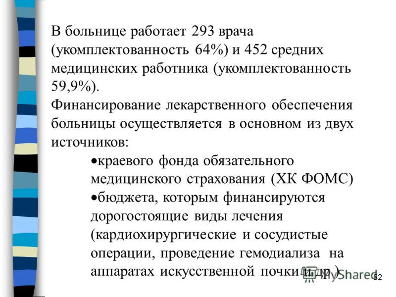 52 В больнице работает 293 врача (укомплектованность 64%) и 452 средних медицинских работника (укомплектованность 59,9%). Финансирование лекарственного обеспечения больницы осуществляется в основном из двух источников: краевого фонда обязательного ме