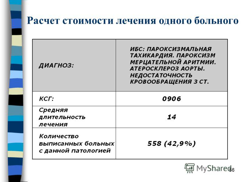 56 Расчет стоимости лечения одного больного