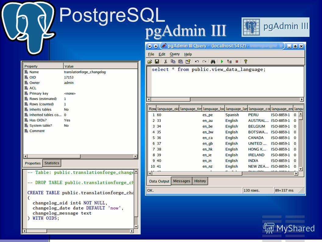 PostgreSQL pgAdmin III
