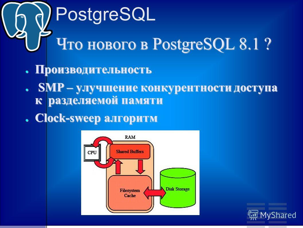 PostgreSQL Что нового в PostgreSQL 8.1 ? Производительность Производительность SMP – улучшение конкурентности доступа к разделяемой памяти SMP – улучшение конкурентности доступа к разделяемой памяти Clock-sweep алгоритм Clock-sweep алгоритм