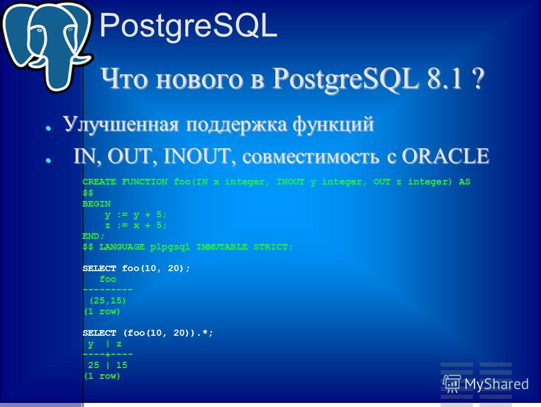 PostgreSQL Что нового в PostgreSQL 8.1 ? Улучшенная поддержка функций Улучшенная поддержка функций IN, OUT, INOUT, совместимость с ORACLE IN, OUT, INOUT, совместимость с ORACLE CREATE FUNCTION foo(IN x integer, INOUT y integer, OUT z integer) AS $$ B