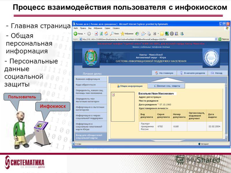 Процесс взаимодействия пользователя с инфокиоском Пользователь Инфокиоск - Главная страница - Общая персональная информация - Персональные данные социальной защиты