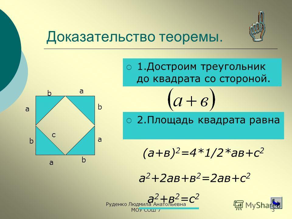 Руденко Людмила Анатольевна МОУ СОШ 73 Доказательство теоремы. 1.Достроим треугольник до квадрата со стороной. a b с a b a b a b 2.Площадь квадрата равна (а+в) 2 =4*1/2*ав+с 2 а 2 +2ав+в 2 =2ав+с 2 а 2 +в 2 =с 2