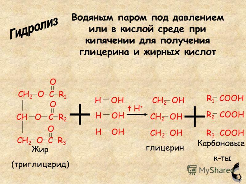 H OH tH+H+ CH 2 OH R 1 COOH R 2 COOH R 3 COOH Жир (триглицерид) глицерин Карбоновые к-ты Водяным паром под давлением или в кислой среде при кипячении для получения глицерина и жирных кислот CH 2 O C R 1 CH O C R 2 CH 2 O C R 3 O O O