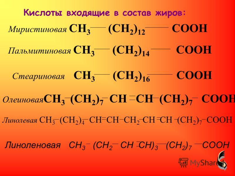 Миристиновая CH 3 (CH 2 ) 12 COOH Пальмитиновая CH 3 (CH 2 ) 14 COOH Стеариновая CH 3 (CH 2 ) 16 COOH Олеиновая CH 3 (CH 2 ) 7 CH CH (CH 2 ) 7 COOH Линолевая CH 3 (CH 2 ) 4 CH CH CH 2 CH CH (CH 2 ) 7 COOH Линоленовая CH 3 (CH 2 CH CH) 3 (CH 2 ) 7 COO