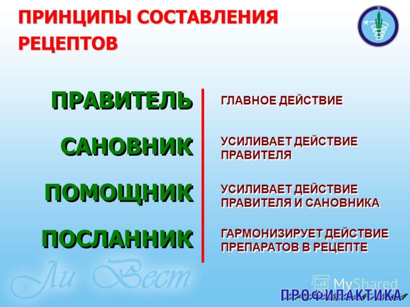 ПРИНЦИПЫ СОСТАВЛЕНИЯ РЕЦЕПТОВ ПРАВИТЕЛЬ САНОВНИК ПОМОЩНИК ПОСЛАННИК ГЛАВНОЕ ДЕЙСТВИЕ УСИЛИВАЕТ ДЕЙСТВИЕ ПРАВИТЕЛЯ УСИЛИВАЕТ ДЕЙСТВИЕ ПРАВИТЕЛЯ И САНОВНИКА ГАРМОНИЗИРУЕТ ДЕЙСТВИЕ ПРЕПАРАТОВ В РЕЦЕПТЕ