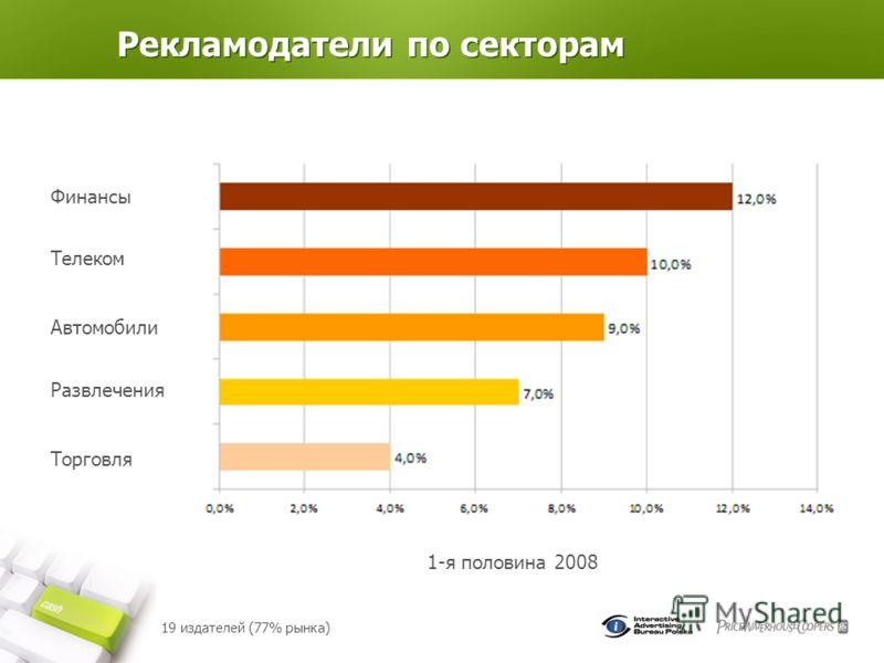 Рекламодатели по секторам 1-я половина 2008 Финансы Телеком Автомобили Развлечения Торговля 19 издателей (77% рынка)