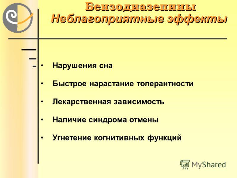 Бензодиазепины Неблагоприятные эффекты Бензодиазепины Неблагоприятные эффекты Нарушения сна Быстрое нарастание толерантности Лекарственная зависимость Наличие синдрома отмены Угнетение когнитивных функций