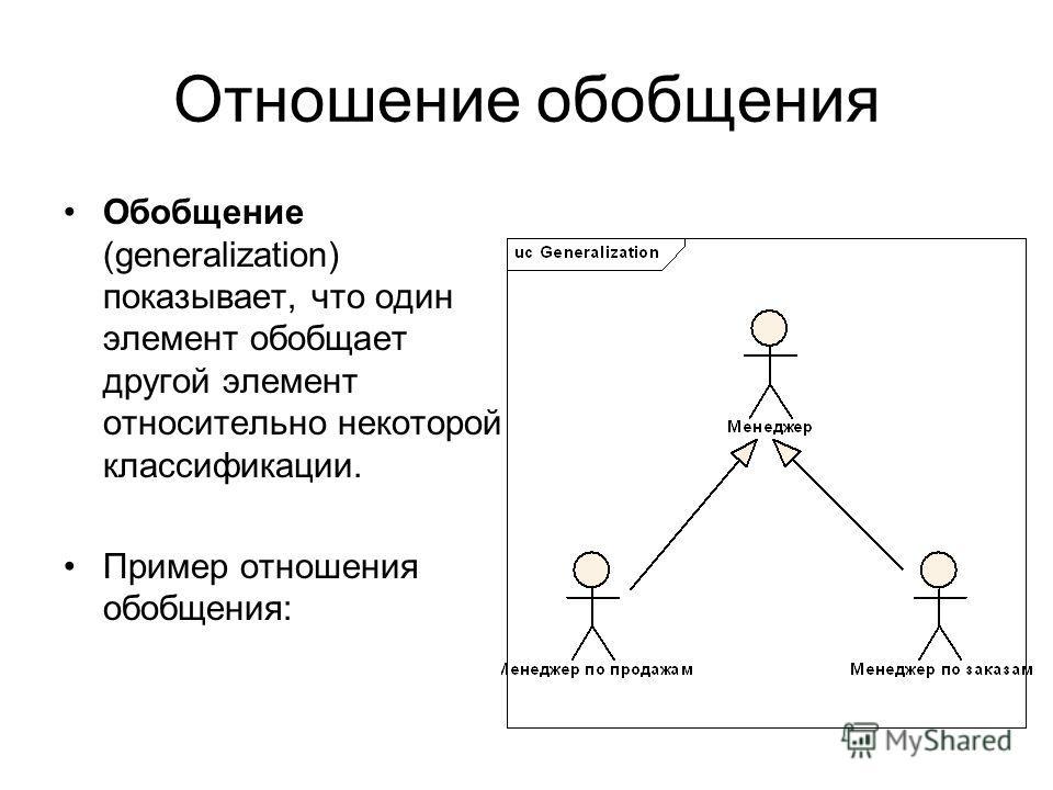 Отношение обобщения Обобщение (generalization) показывает, что один элемент обобщает другой элемент относительно некоторой классификации. Пример отношения обобщения: