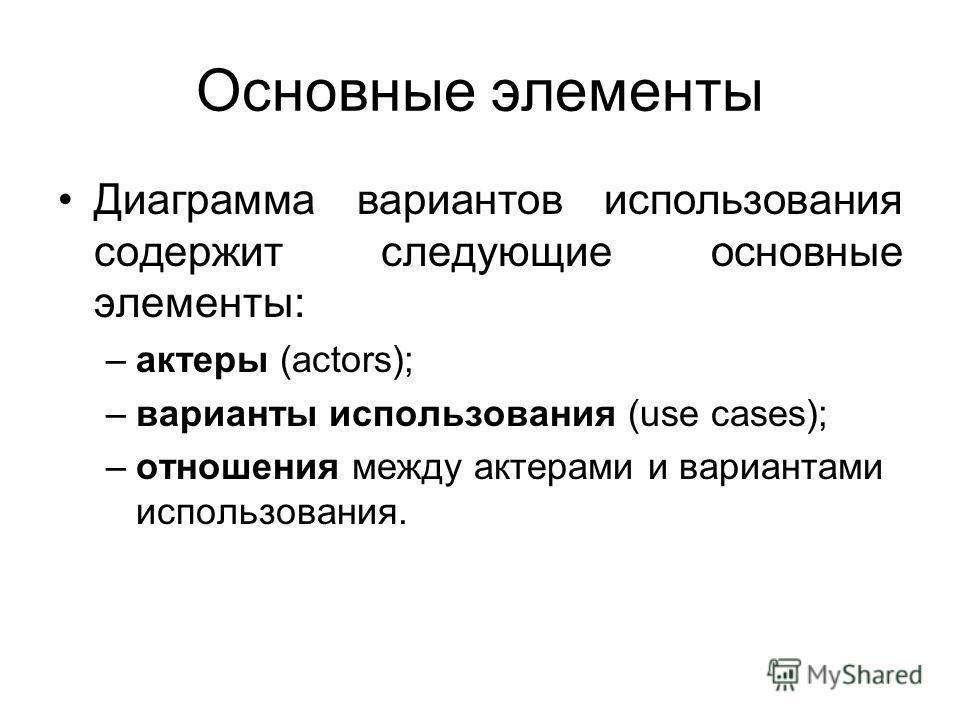 Основные элементы Диаграмма вариантов использования содержит следующие основные элементы: –актеры (actors); –варианты использования (use cases); –отношения между актерами и вариантами использования.