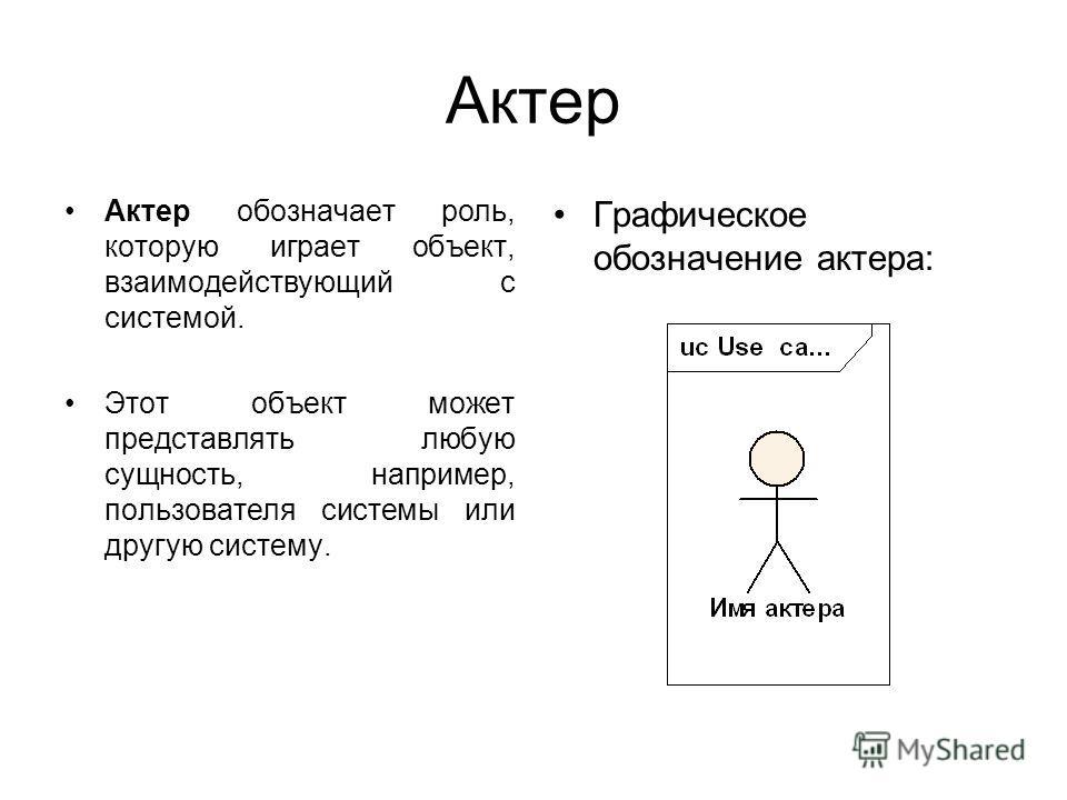 Актер Актер обозначает роль, которую играет объект, взаимодействующий с системой. Этот объект может представлять любую сущность, например, пользователя системы или другую систему. Графическое обозначение актера: