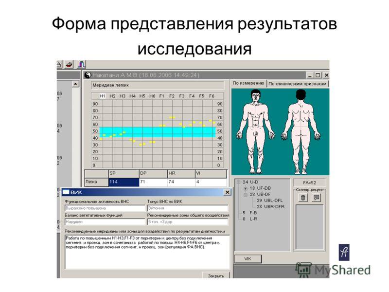 Форма представления результатов исследования