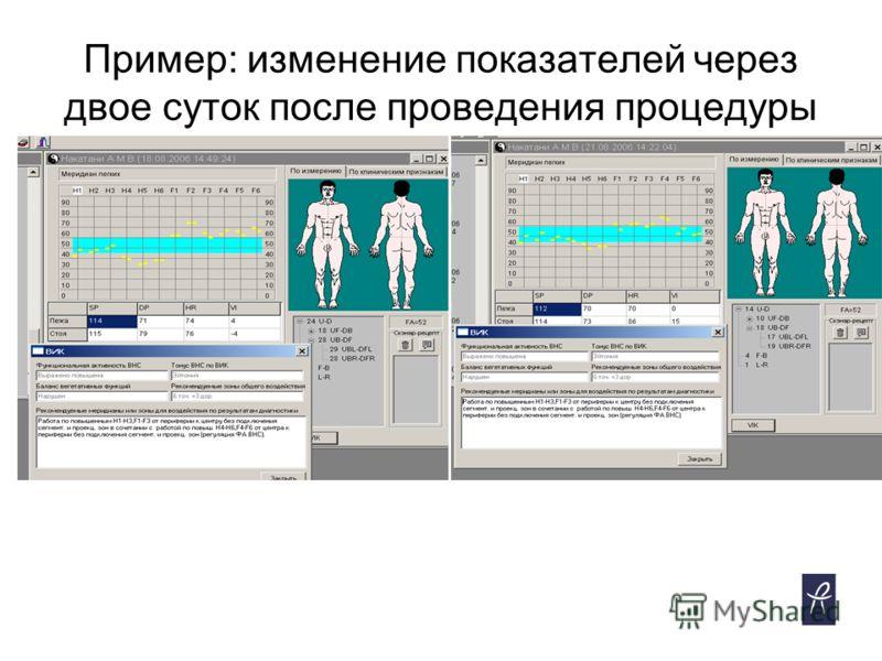 Пример: изменение показателей через двое суток после проведения процедуры