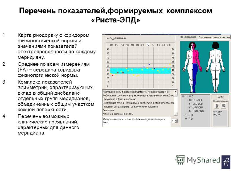 1Карта риодораку с коридором физиологической нормы и значениями показателей электропроводности по каждому меридиану. 2Среднее по всем измерениям (FA) – середина коридора физиологической нормы. 3Комплекс показателей асимметрии, характеризующих вклад в