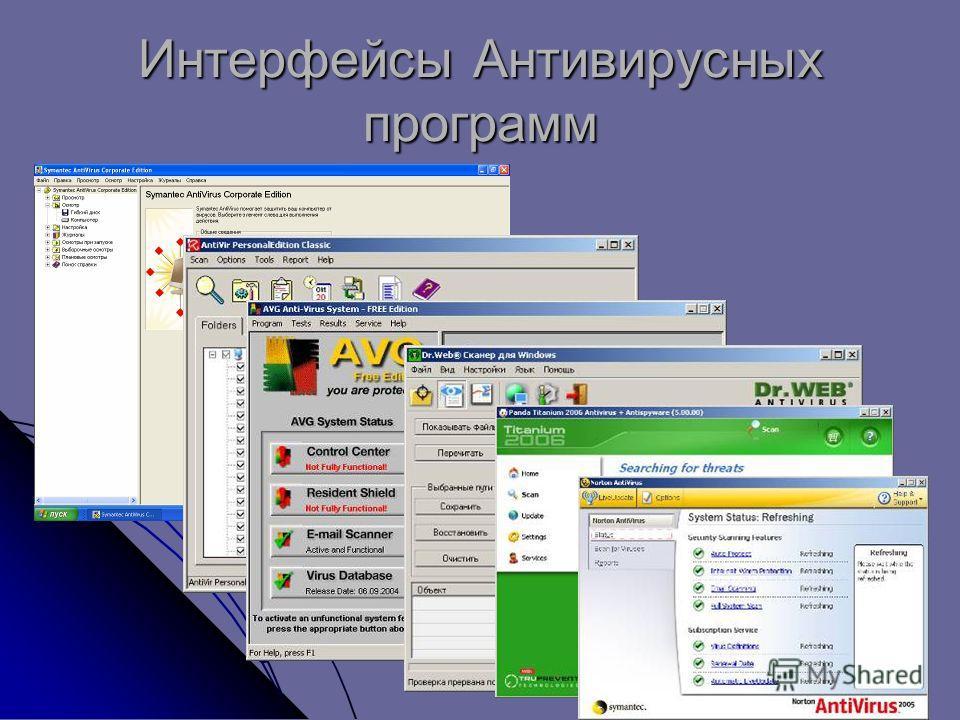 Интерфейсы Антивирусных программ