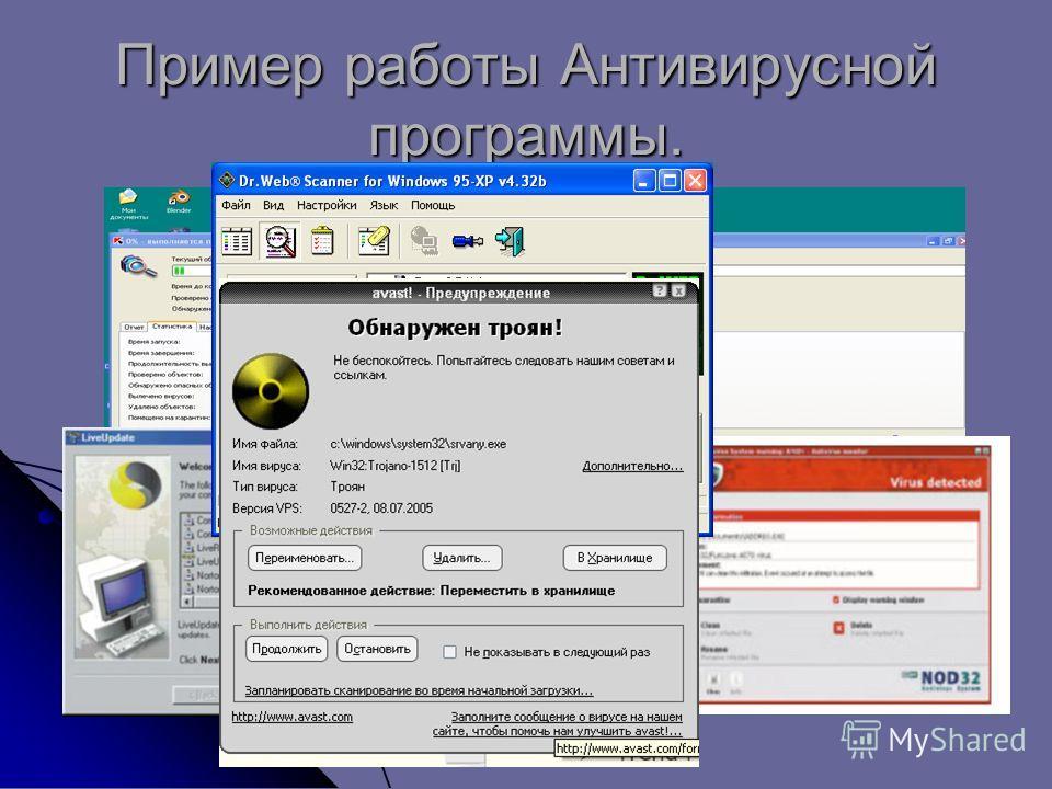 Пример работы Антивирусной программы.