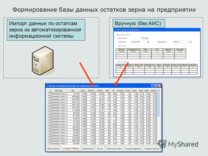 Формирование базы данных остатков зерна на предприятии Вручную (без АИС)Импорт данных по остаткам зерна из автоматизированной информационной системы