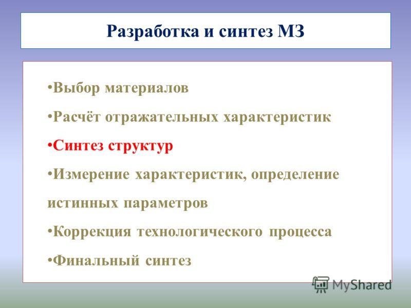Разработка и синтез МЗ Выбор материалов Расчёт отражательных характеристик Синтез структур Измерение характеристик, определение истинных параметров Коррекция технологического процесса Финальный синтез