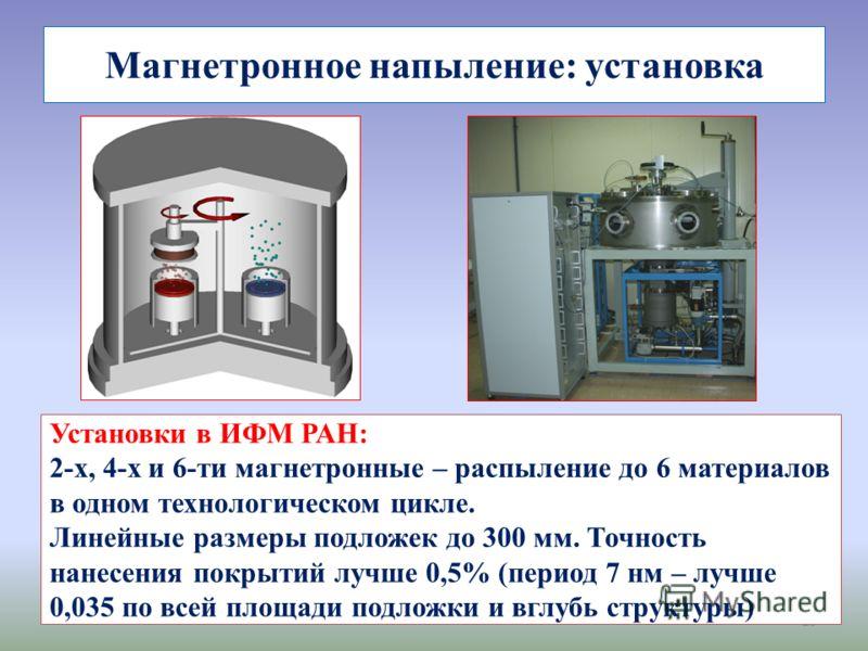 20 Магнетронное напыление: установка Установки в ИФМ РАН: 2-х, 4-х и 6-ти магнетронные – распыление до 6 материалов в одном технологическом цикле. Линейные размеры подложек до 300 мм. Точность нанесения покрытий лучше 0,5% (период 7 нм – лучше 0,035