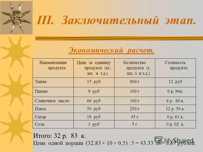 III.Заключительный этап. Экономический расчет. Наименование продукта Цена за единицу продукта (кг, шт. и т.д.) Количество продукта (г, шт, л и т.д.) Стоимость продукта. Тыква15 руб800 г12 руб Пшено9 руб100 г0 р. 90к. Сливочное масло66 руб100 г6 р. 60