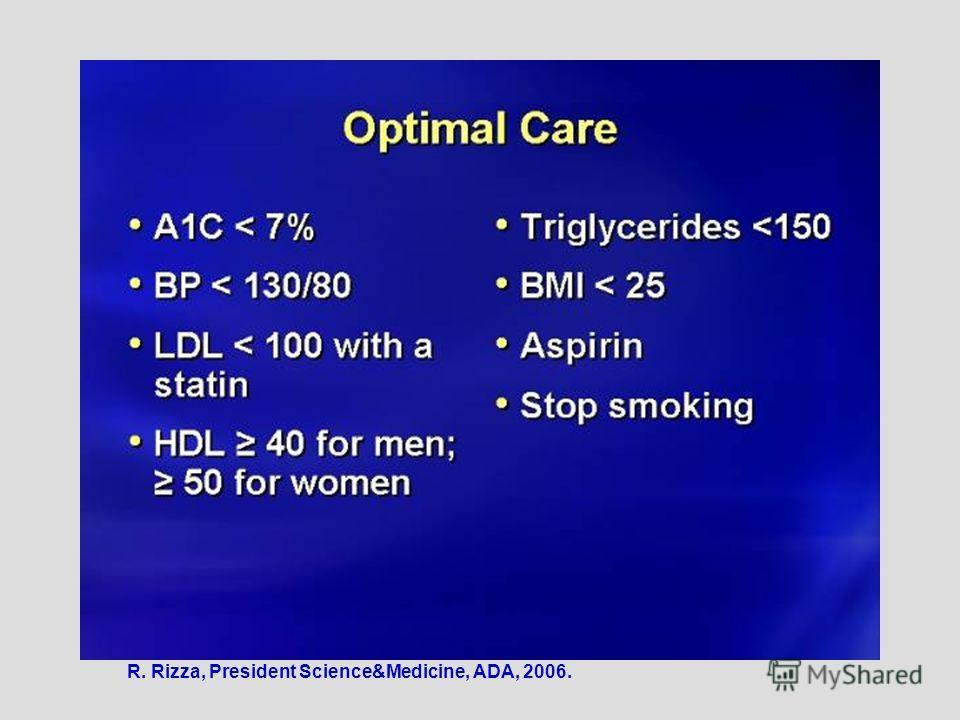 R. Rizza, President Science&Medicine, ADA, 2006.