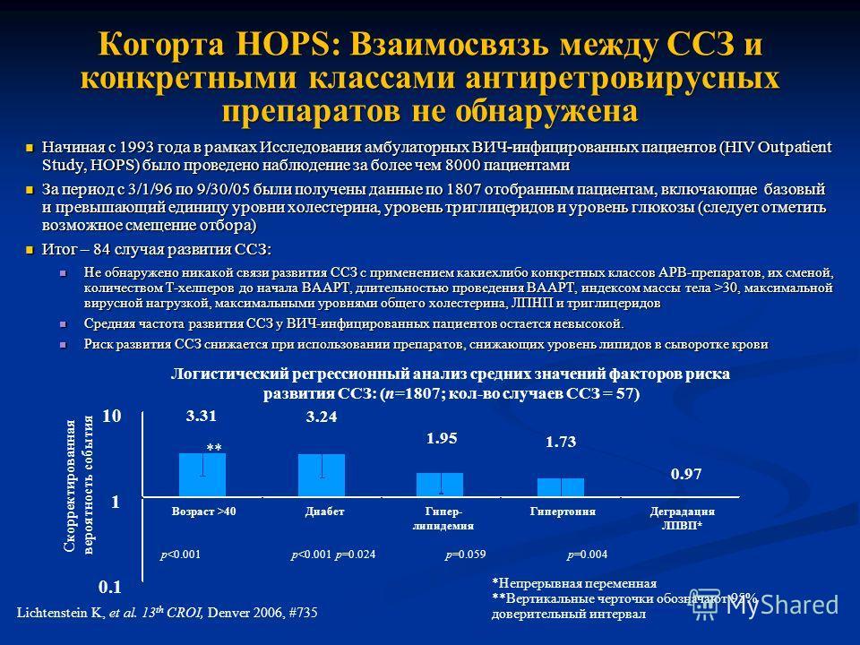 Когорта HOPS: Взаимосвязь между ССЗ и конкретными классами антиретровирусных препаратов не обнаружена Начиная с 1993 года в рамках Исследования амбулаторных ВИЧ-инфицированных пациентов (HIV Outpatient Study, HOPS) было проведено наблюдение за более