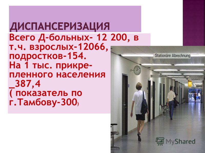 Всего Д-больных- 12 200, в т.ч. взрослых-12066, подростков-154. На 1 тыс. прикре- пленного населения _387,4 ( показатель по г.Тамбову-300 )