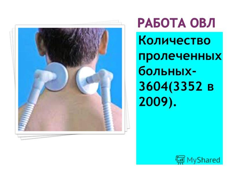 Количество пролеченных больных- 3604(3352 в 2009).