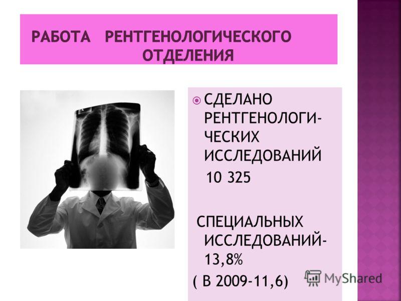 СДЕЛАНО РЕНТГЕНОЛОГИ- ЧЕСКИХ ИССЛЕДОВАНИЙ 10 325 СПЕЦИАЛЬНЫХ ИССЛЕДОВАНИЙ- 13,8% ( В 2009-11,6)
