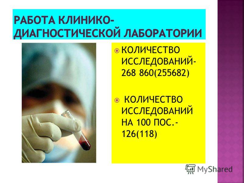 КОЛИЧЕСТВО ИССЛЕДОВАНИЙ- 268 860(255682) КОЛИЧЕСТВО ИССЛЕДОВАНИЙ НА 100 ПОС.- 126(118)