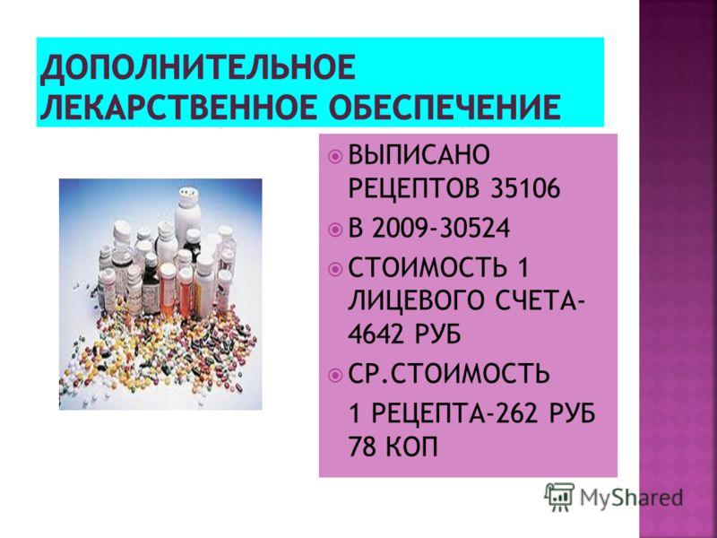 ВЫПИСАНО РЕЦЕПТОВ 35106 В 2009-30524 СТОИМОСТЬ 1 ЛИЦЕВОГО СЧЕТА- 4642 РУБ СР.СТОИМОСТЬ 1 РЕЦЕПТА-262 РУБ 78 КОП