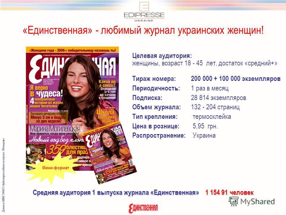 «Единственная» - любимый журнал украинских женщин! Целевая аудитория: женщины, возраст 18 - 45 лет, достаток «средний+» Тираж номера: 200 000 + 100 000 экземпляров Периодичность: 1 раз в месяц Подписка: 28 814 экземпляров Объем журнала: 132 - 204 стр