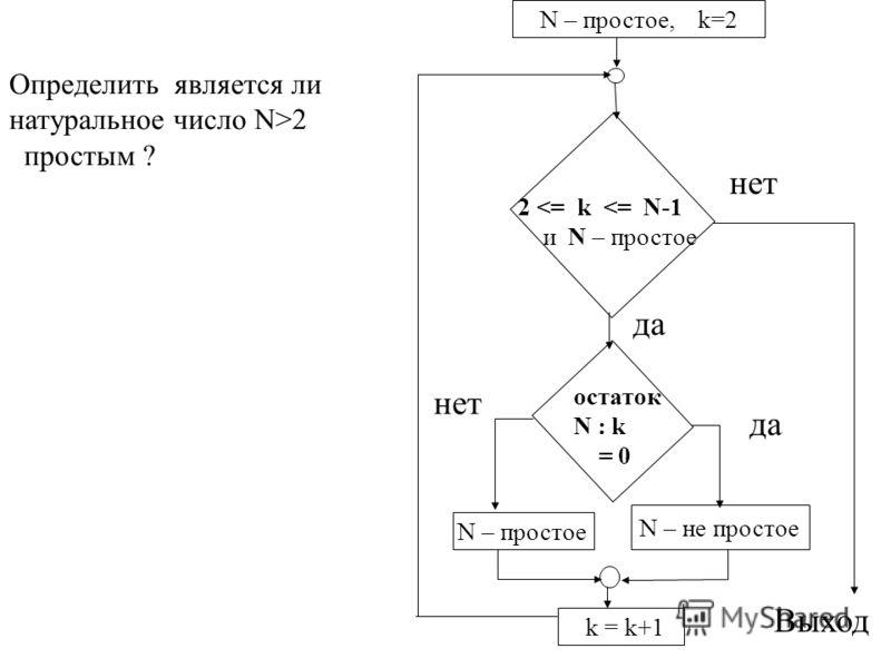 Определить является ли натуральное число N>2 простым ? 2