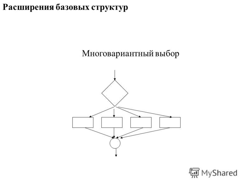 Расширения базовых структур Многовариантный выбор